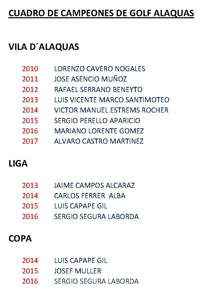 CUADRO_DE_CAMPEONES_GOLF_ALAQUAS