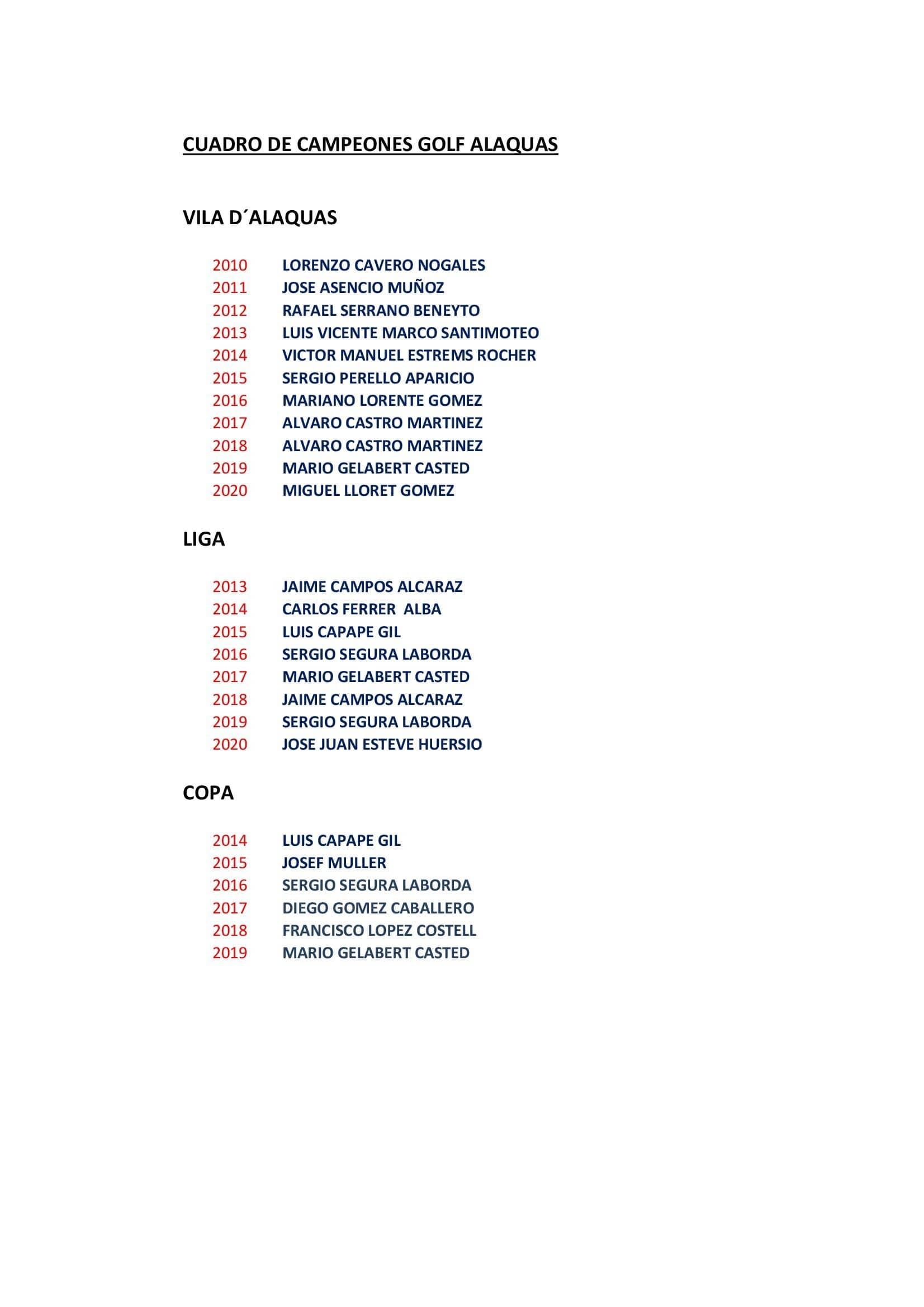 CUADRO DE CAMPEONES GOLF ALAQUAS (1)