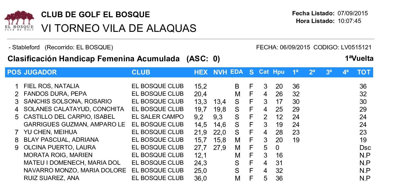 clasificacion_torneo_alauas_20155_se_oras_