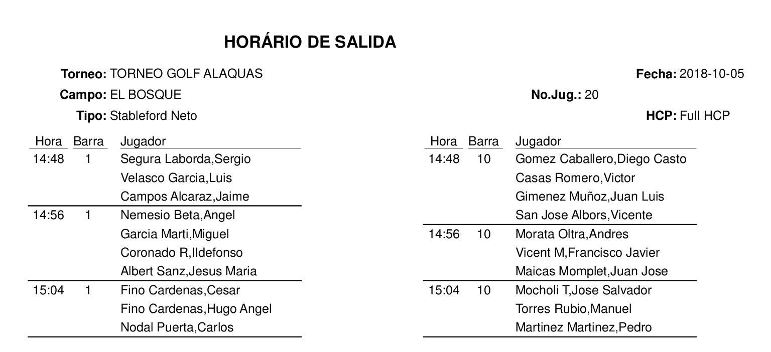 Horarios X Torneo Liga 2018