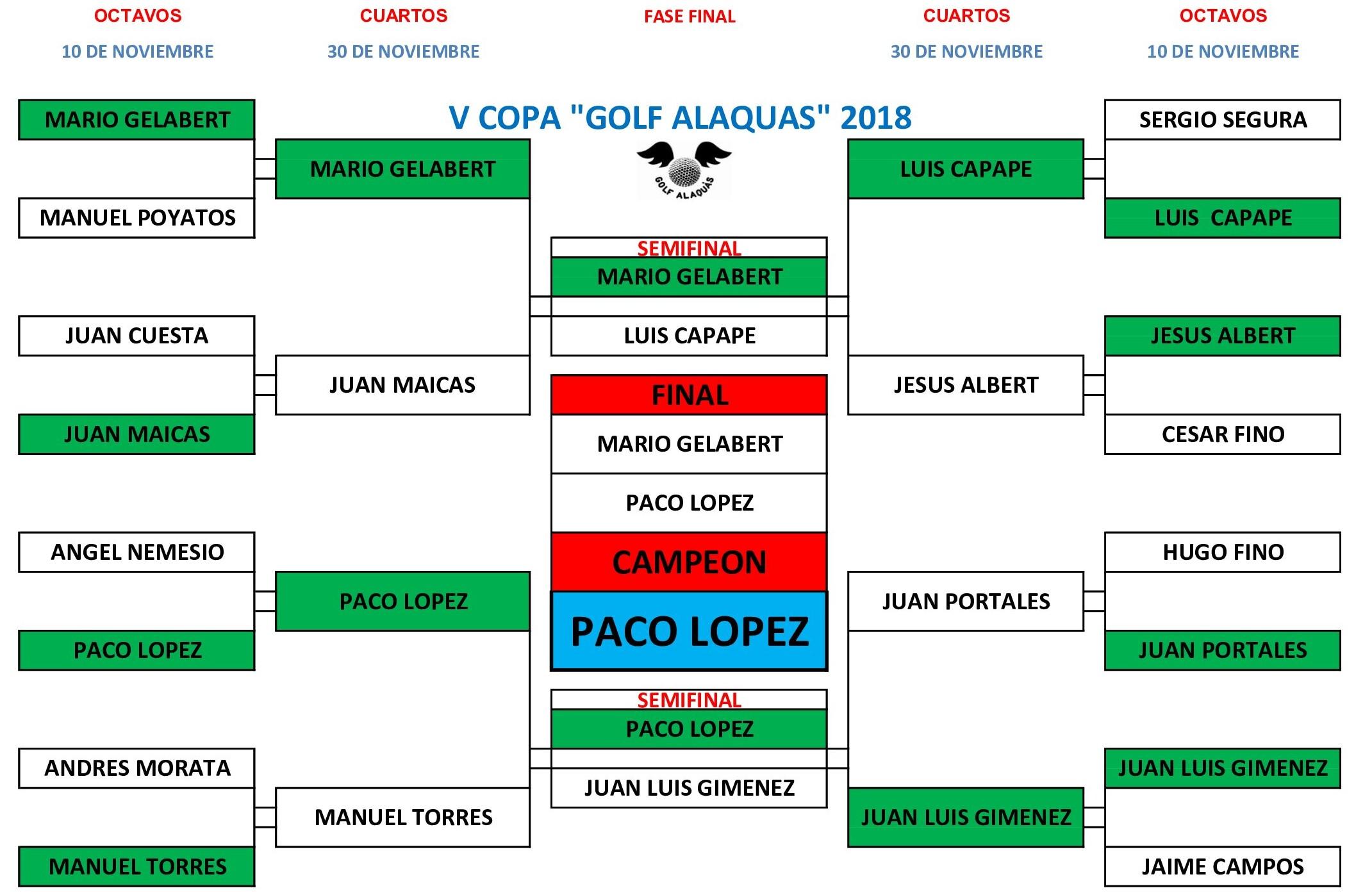 CUADRANT COPA GOLF ALAQUAS 2018_000