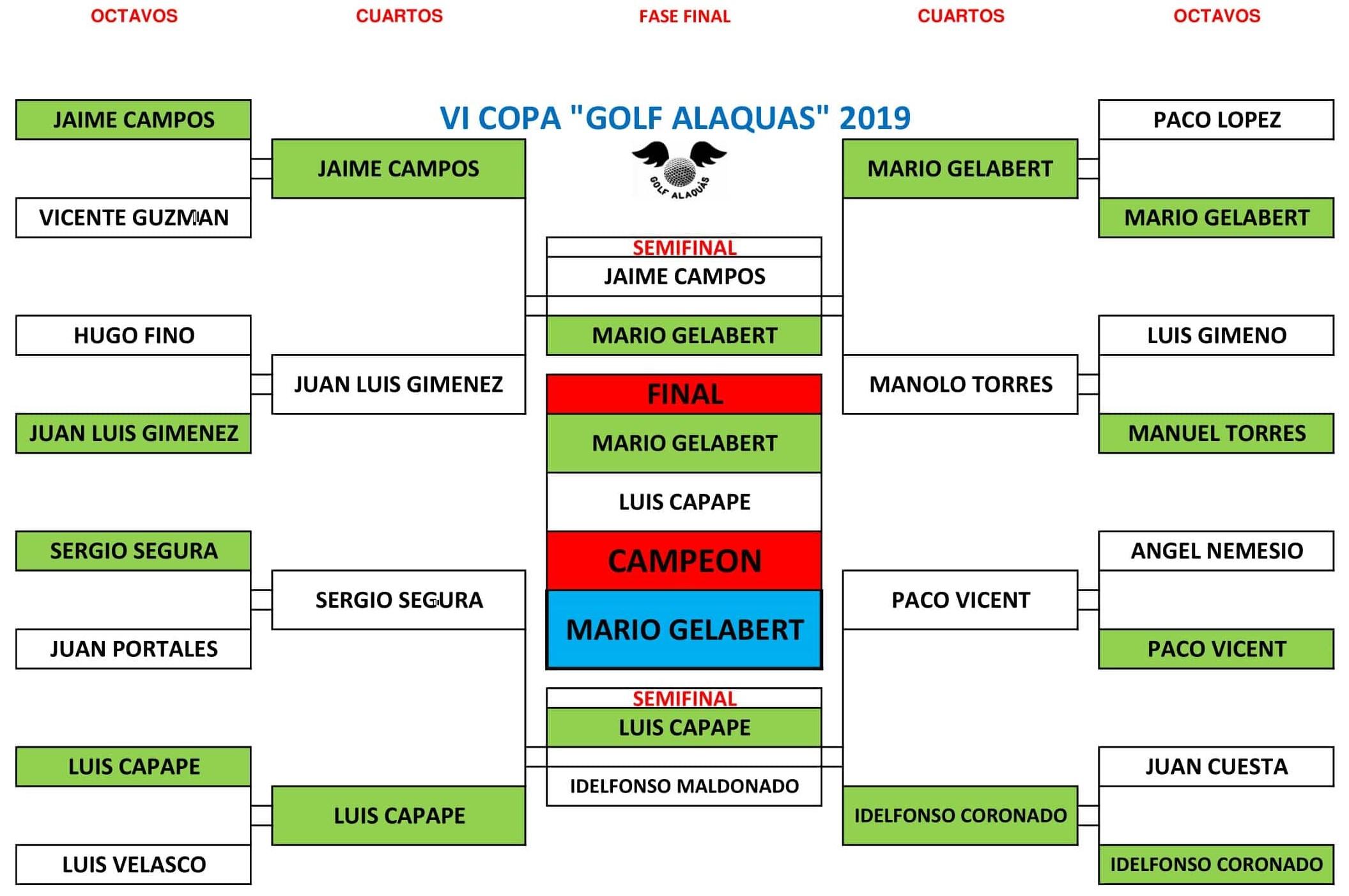 CUADRANT COPA GOLF ALAQUAS 2019