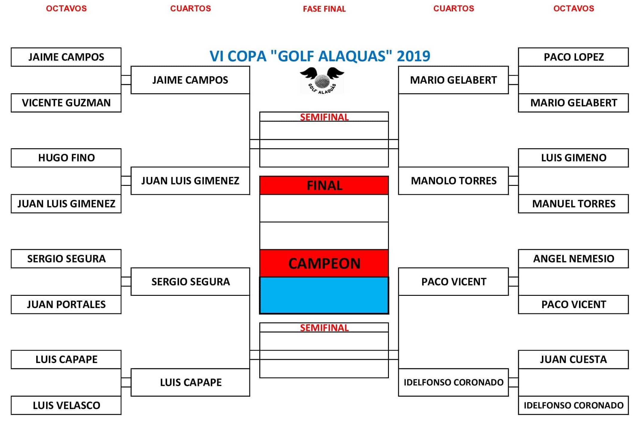 CUADRANT CUARTOS FINAL COPA GOLF  2019_000